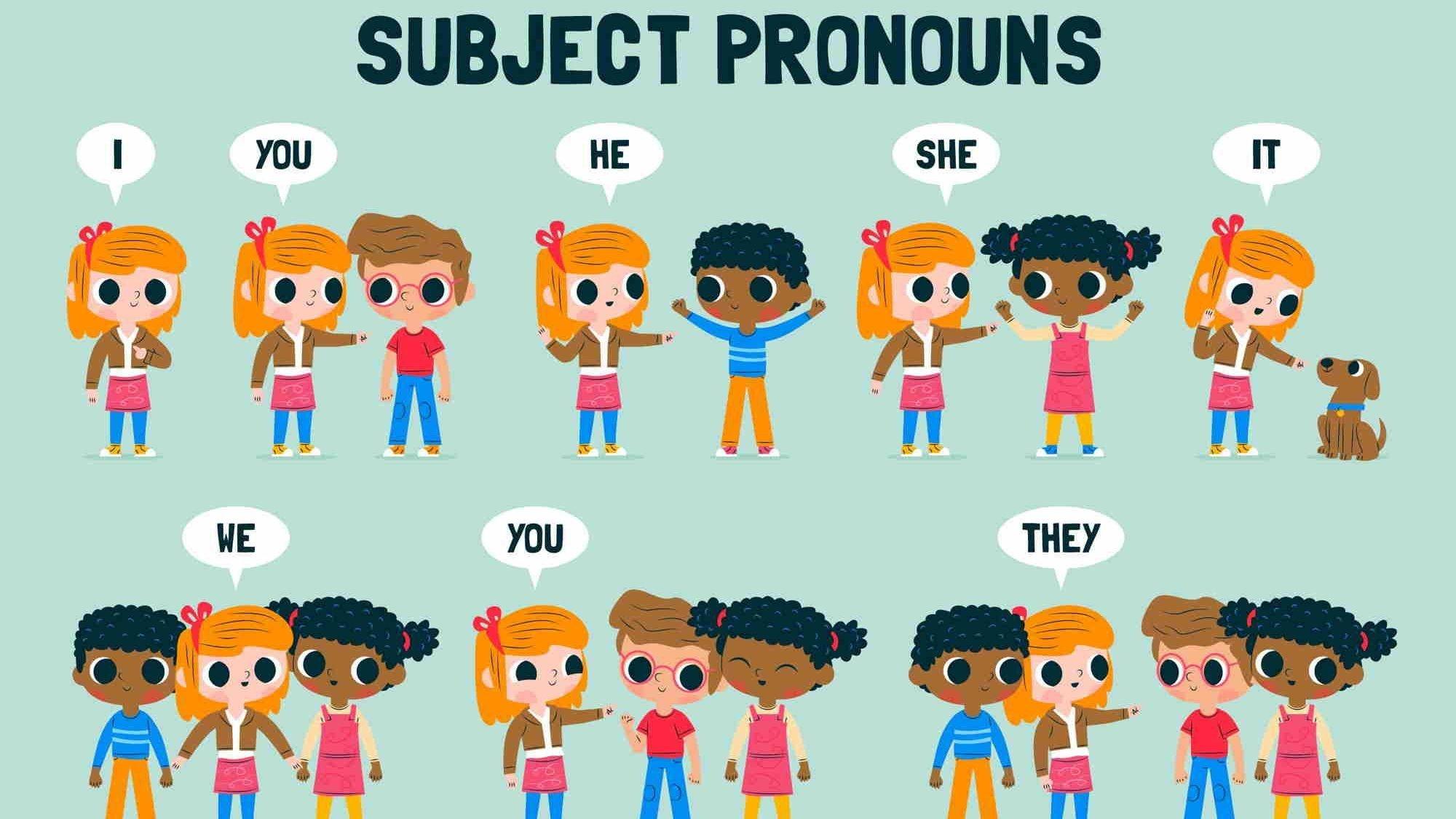 Pronombre inglés dibujo subject pronouns