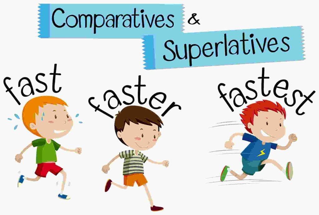 Comparaciones en inglés fast faster fastest